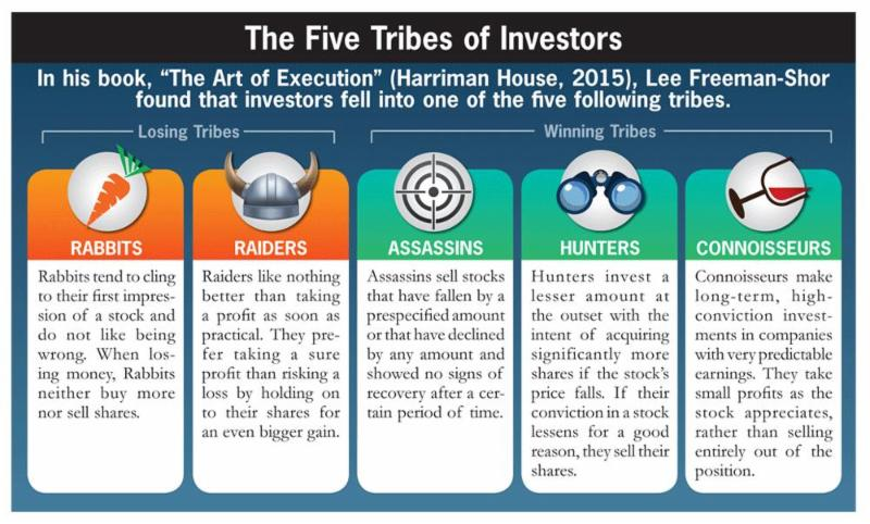 5 Tribes of Investors